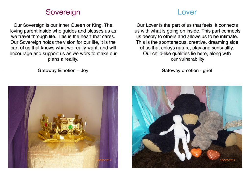 Sovereign Lover Archetypes